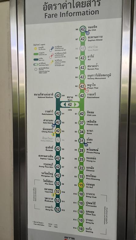 タイ バンコクの高架鉄道BTSの料金表